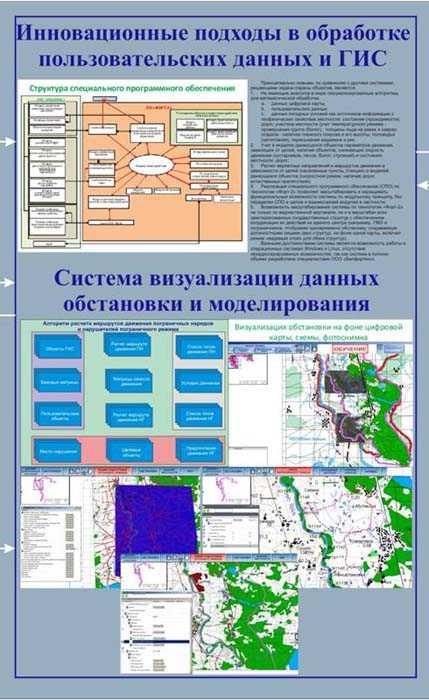 Разработка систем поддержки принятия решений на основе ГИС