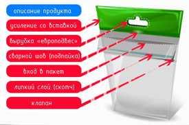 Полипропиленовые пакеты из КАСТ плёнки
