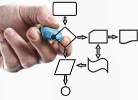 Разработка программ управления для программируемых логических контролеров (ПЛК)