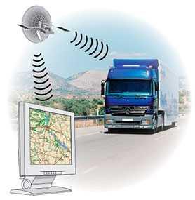 Аппаратно-программный комплекс (АПК) диспетчеризации автотранспорта ОРТУНГ GSM/GPS - РейнбоуТекнолоджис