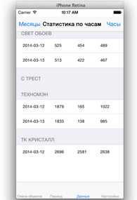 Мобильные приложения MegaCount