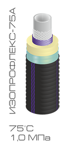 Труба гибкая полимерная изолированная ИЗОПРОФЛЕКС-75А 160/200 - БЕЛЕВРОТРУБПЛАСТ (Беларусь)