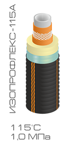 Труба гибкая полимерная изолированная ИЗОПРОФЛЕКС-115А 75/125 - БЕЛЕВРОТРУБПЛАСТ (Беларусь)