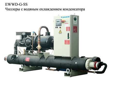 Чиллер без конденсатора Daikin EWLD-G-SS