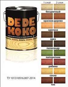 Защитно-декоративный состав для древесины DECO 1.5 кг
