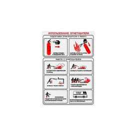 Плакат «Использование огнетушителя»