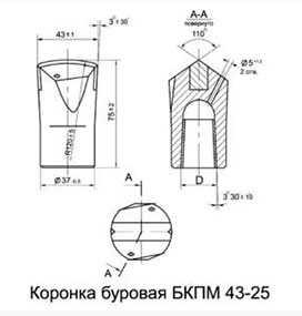 Коронка буровая БКПМ 43-25