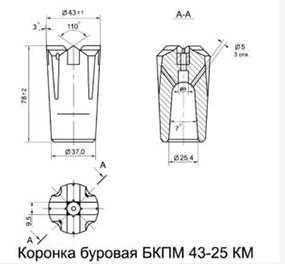 Коронка буровая БКПМ 43-25 КМ