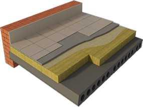 Плита БЕЛТЕП, выдерживающая нагрузку (основания) марки ФЛОР 190