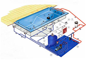 Система фильтрации бассейнов Скиммерная