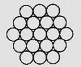 Канат одинарной свивки типа ТК конструкции 1х19(1+6+12) ГОСТ 3063–80
