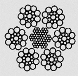 Канат двойной свивки типа ТК конструкции 6х19(1+6+12)+1о.с ГОСТ 3070–88