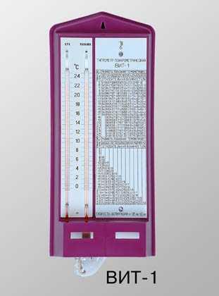 Гигрометры(психрометры) ВИТ 1, ВИТ 2