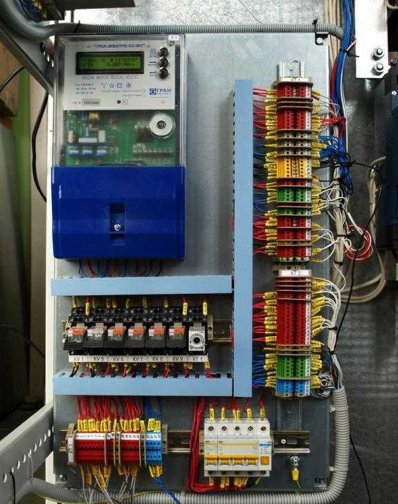 Cистемы автоматизированного управления для котлов
