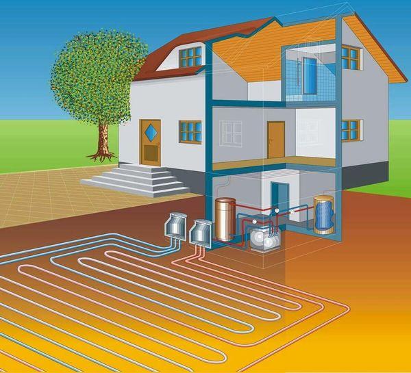 Чем отапливать дом? Тепловой насос – отличное решение!