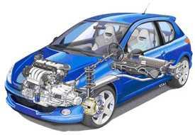 Автосервис легковых автомобилей