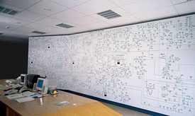 Разработка и настройка конфигурации программно-технического комплекс (ПТК) СИРИУС