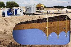 Водопонижение грунтовых вод глубинными насосами
