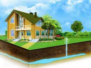 Бурение скважин для всех видов водоснабжения