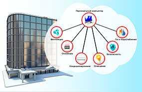 Диспетчеризация систем вентиляции и кондиционирования