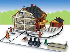 Проектирование внутренних сетей водоотведения
