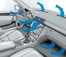 Диагностика систем кондиционирования автомобилей