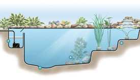 Проектирование прудов