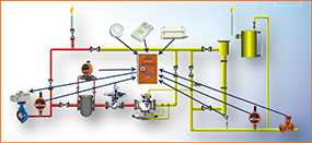 Разработка и внедрение системы телеметрии газораспределительных пунктов (ГРП)