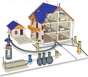 Монтаж внутренних сетей канализации и водоснабжения