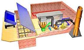 Строительство котельных и мини-ТЭЦ твердотопливных на местных видах топлива (дрова, опилки, щепа, торф и др.)