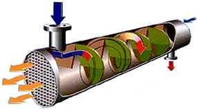 Ремонт, реконструкция, замена подогревателей трубчатых