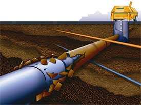 Прокладка трубопроводов и футляров (бестраншейная технология)