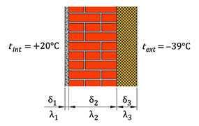 Теплотехнический расчет ограждающих конструкций (стены и перекрытия)