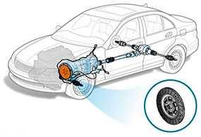 Замена фрикционного сцепления легкового автомобиля