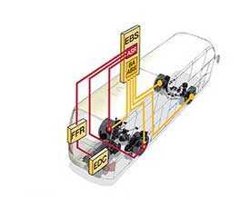 Ремонт тормозной системы автобуса