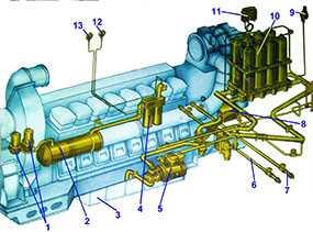 Модернизация масляной системы тягово-подвижного состава