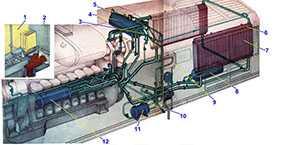 Модернизация водяной системы тягово-подвижного состава