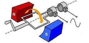 Разработка электромеханических и электромагнитных устройств