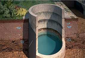Строительство колодцев (канализационных, ливневых, поглотителей)