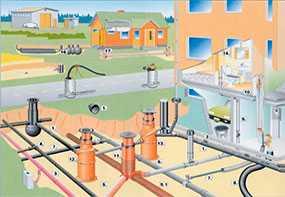 Обследование инженерных сетей водоснабжения и канализации