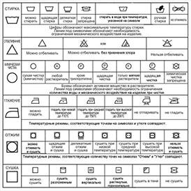 Печать обозначений символов на ярлыках одежды
