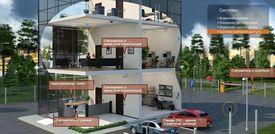 Проектирование систем контроля управления доступом (СКУД)